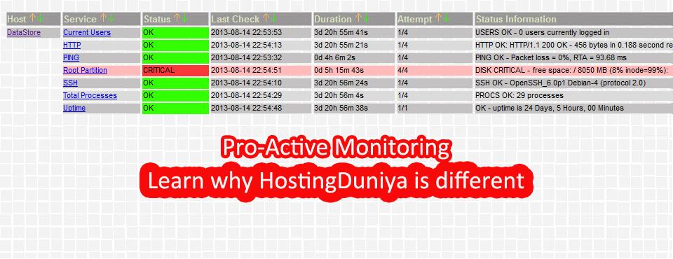 Learn Why you should choose HostingDuniya!